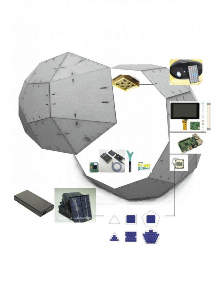 CyberGarden0A-729x1030